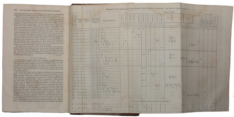Sketch of the Analytical Engine invented by Charles Babbage [by L.F. Menabrea, translated, and appended with additional notes, by Augusta Ada, Countess of Lovelace]