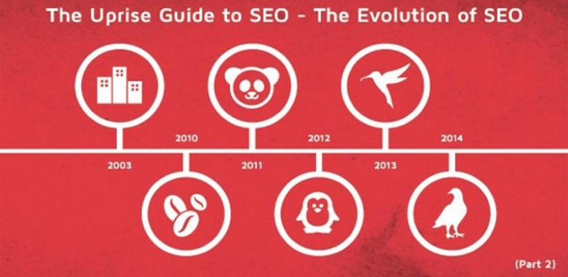 uprise guide to SEO part 2